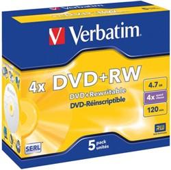 Rewritable dvd's