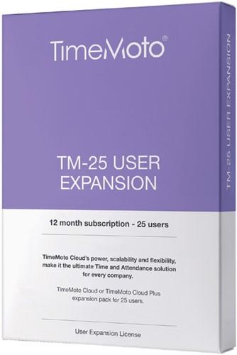 TimeMoto TM-25 CLOUD user expansion